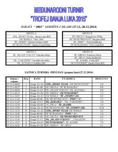 Međunarodni_turnir_2003_REZULTATI-1-page-001