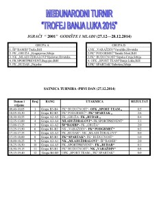 Međunarodni_turnir_2001_rezultati-page-001