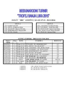 Medunarodni turnir Trofej Banja Luka 2015 - 2001 godiste rezultat      i-page-001