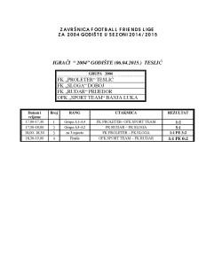 Satnica zavrsnice 2004-page-001